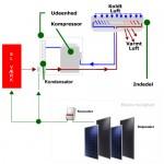 luft til luft varmepumpe installation