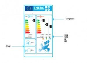 energimærkning scop værdi